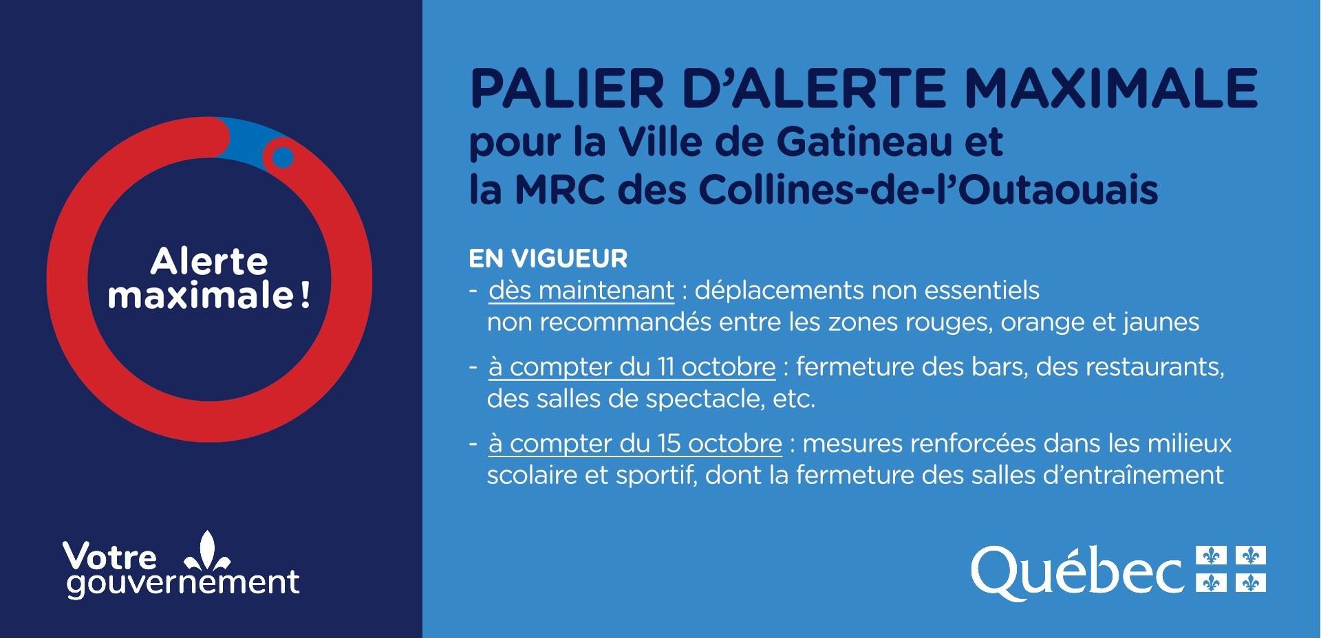 Covid 19 Zone Rouge Pour La Ville De Gatineau Et La Mrc Des Collines De L Outaouais Chambre De Commerce De Gatineau
